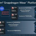 A List Of Snapdragon 4100 Smartwatches