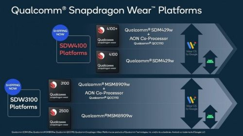 Snapdragon 4100 Smartwatches